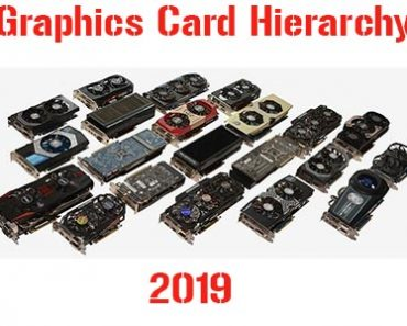 graphics card hierarchy